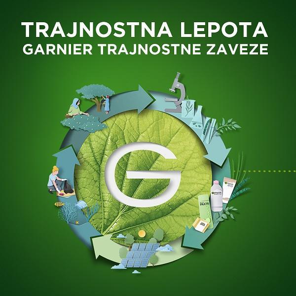 Garnier zaganja pobudo »Green Beauty Initiative«